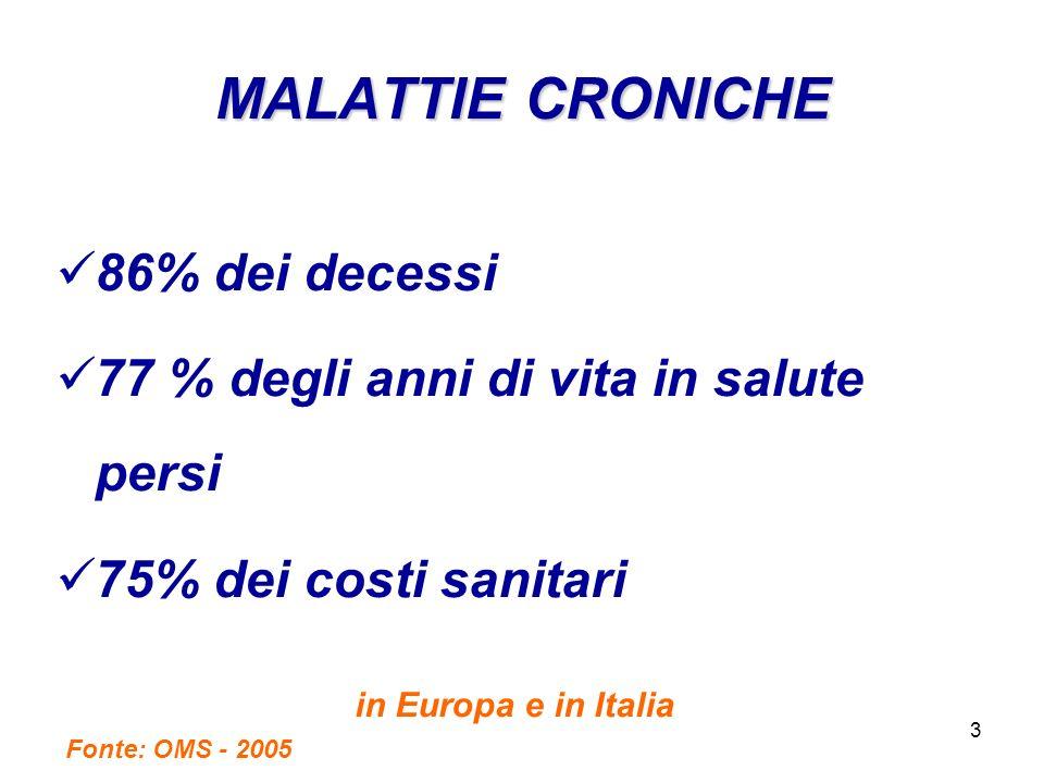 MALATTIE CRONICHE 86% dei decessi