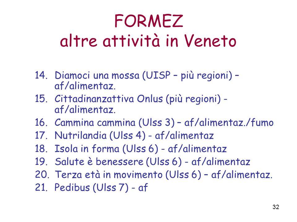 FORMEZ altre attività in Veneto