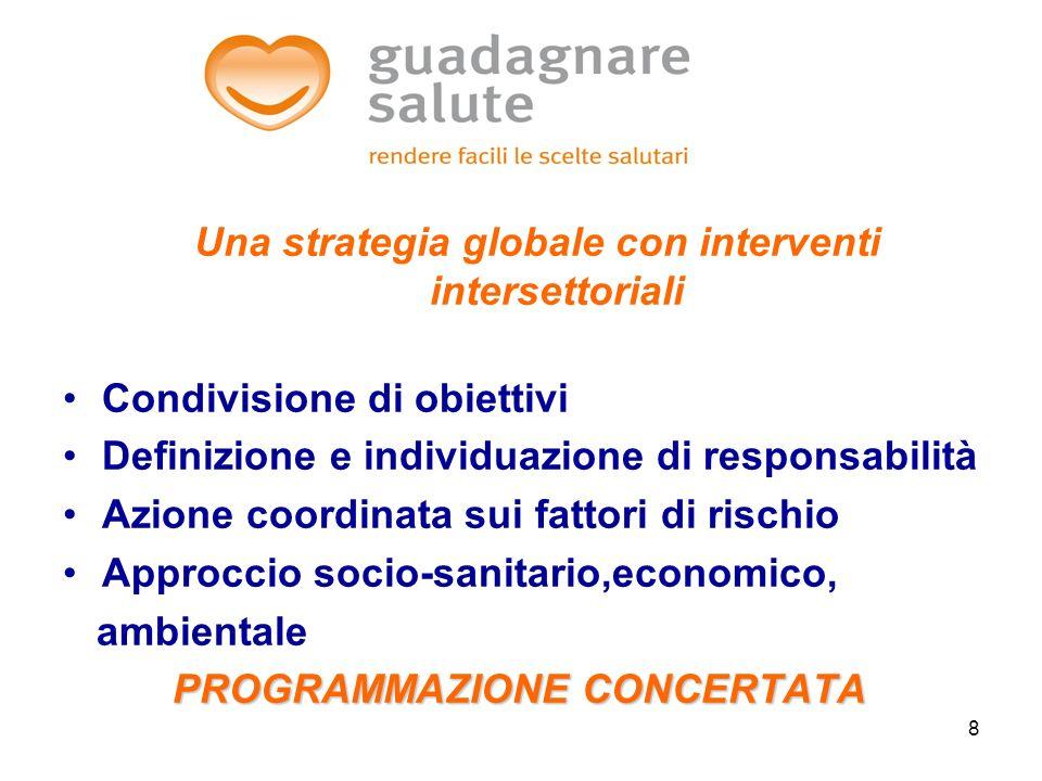 Una strategia globale con interventi intersettoriali