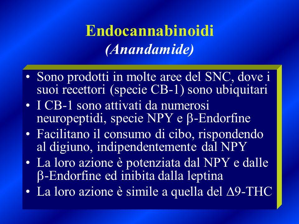 Endocannabinoidi (Anandamide)