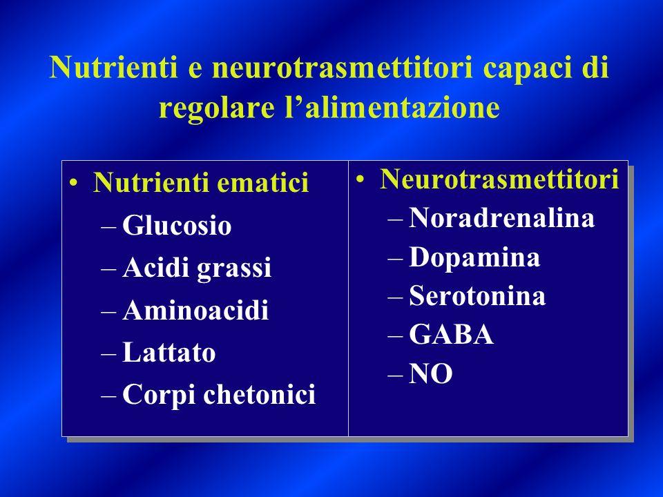 Nutrienti e neurotrasmettitori capaci di regolare l'alimentazione
