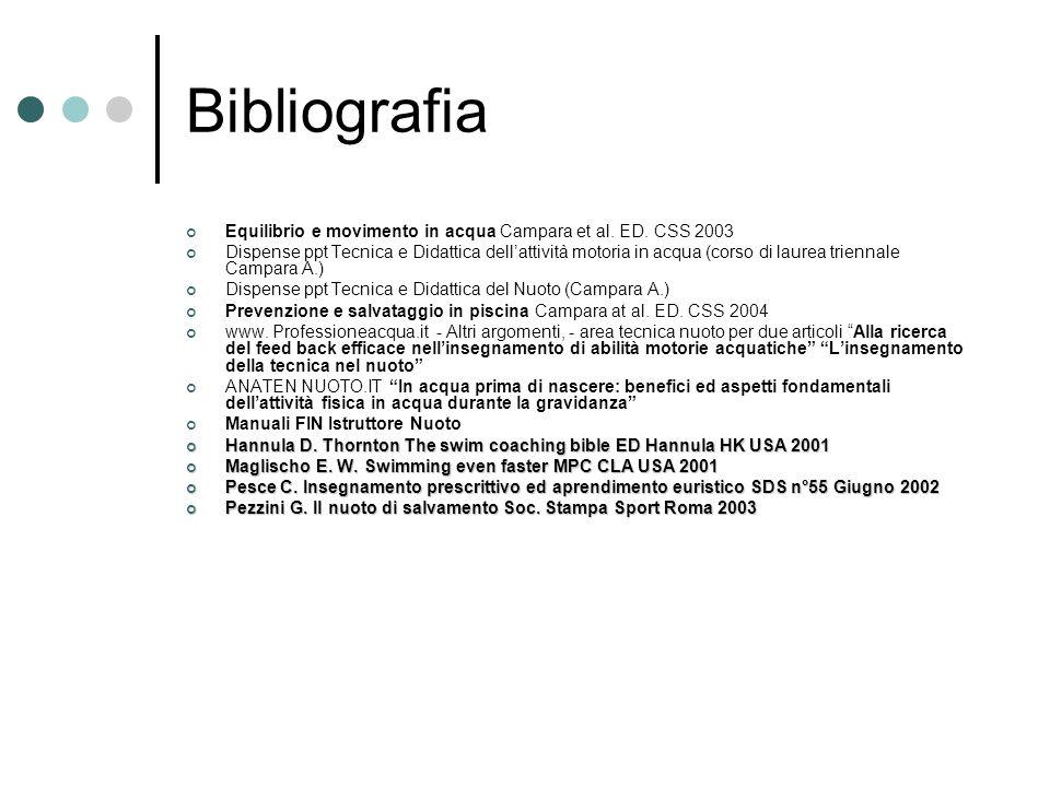 Bibliografia Equilibrio e movimento in acqua Campara et al. ED. CSS 2003.