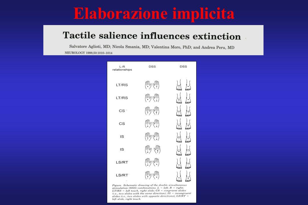 Elaborazione implicita