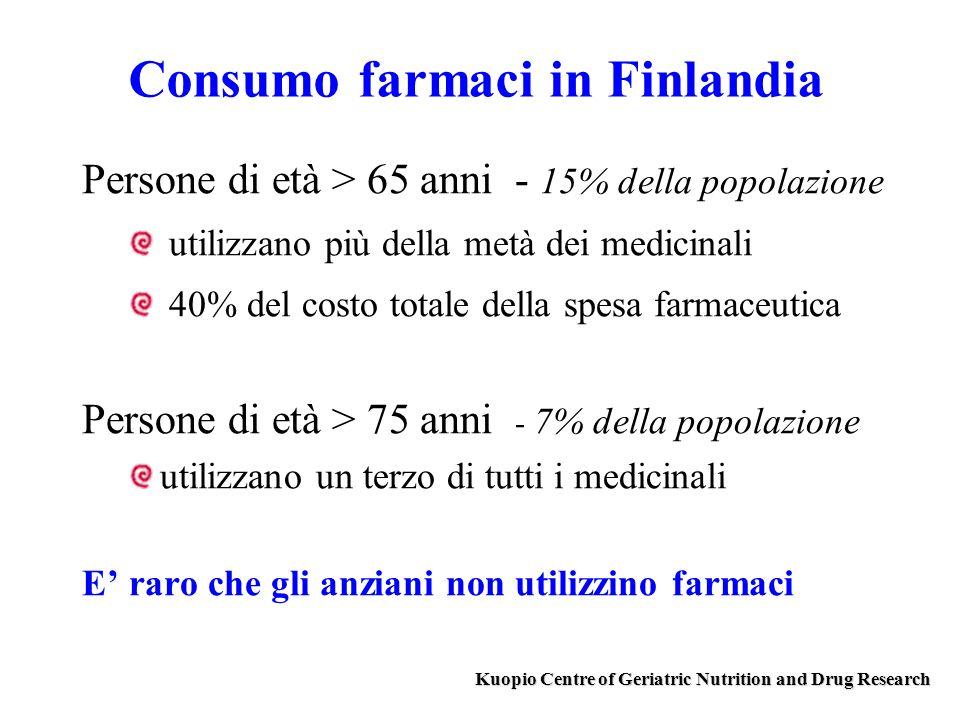 Consumo farmaci in Finlandia