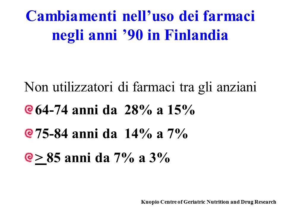 Cambiamenti nell'uso dei farmaci negli anni '90 in Finlandia