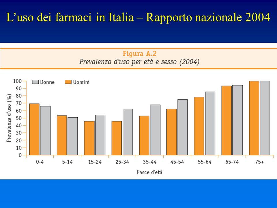 L'uso dei farmaci in Italia – Rapporto nazionale 2004