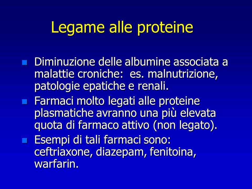 Legame alle proteine Diminuzione delle albumine associata a malattie croniche: es. malnutrizione, patologie epatiche e renali.