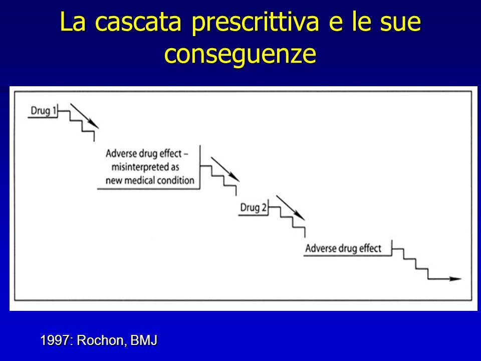 La cascata prescrittiva e le sue conseguenze