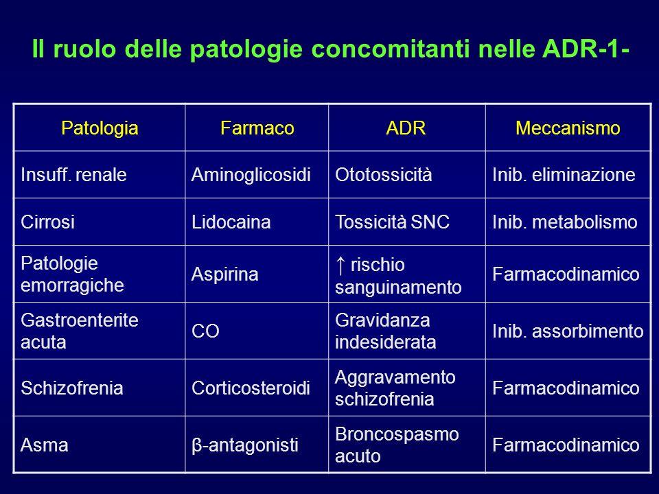 Il ruolo delle patologie concomitanti nelle ADR-1-