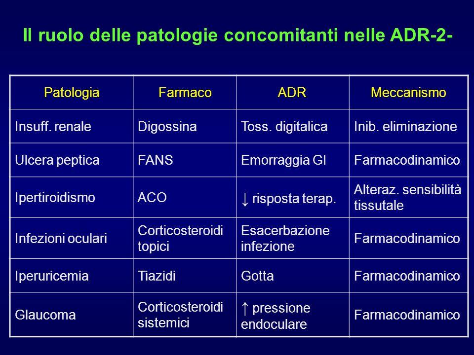 Il ruolo delle patologie concomitanti nelle ADR-2-