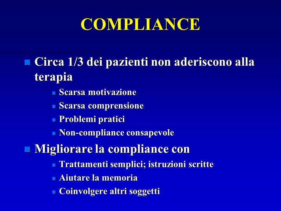 COMPLIANCE Circa 1/3 dei pazienti non aderiscono alla terapia