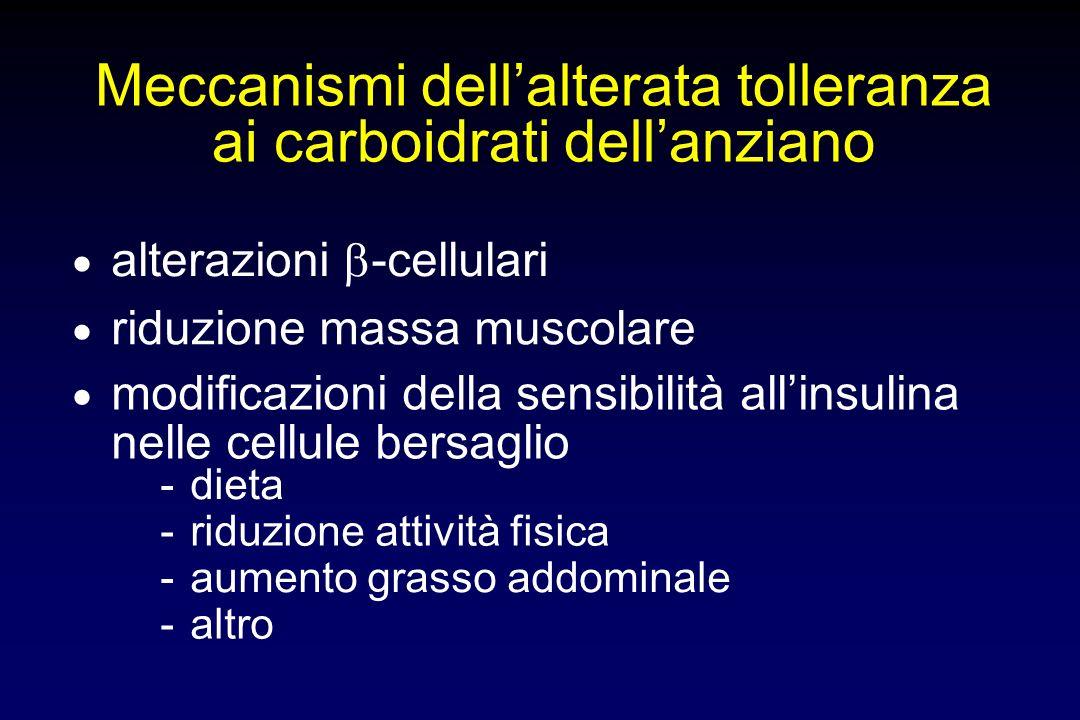 Meccanismi dell'alterata tolleranza ai carboidrati dell'anziano
