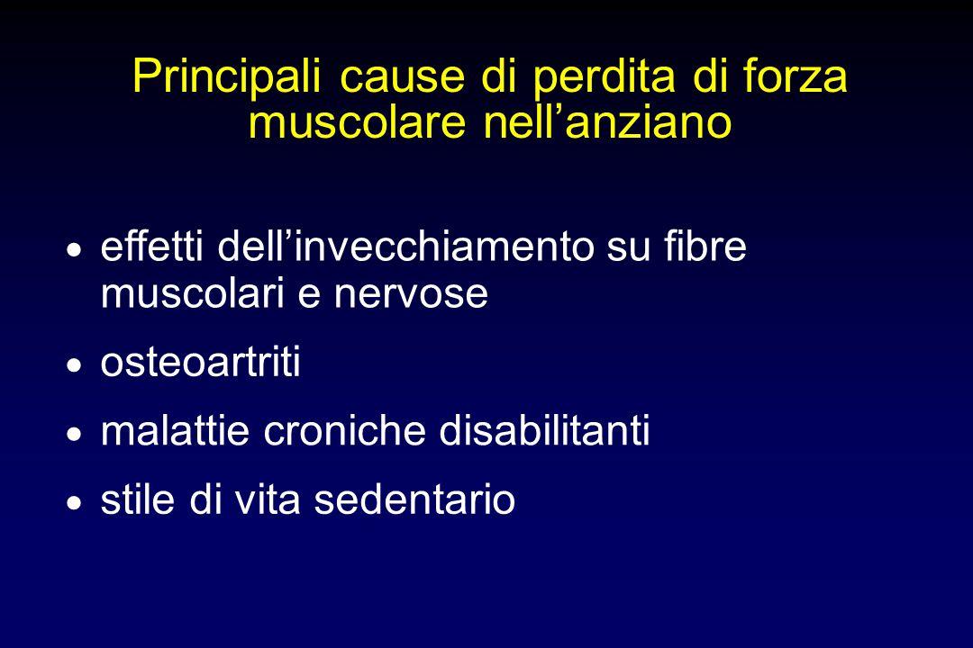Principali cause di perdita di forza muscolare nell'anziano