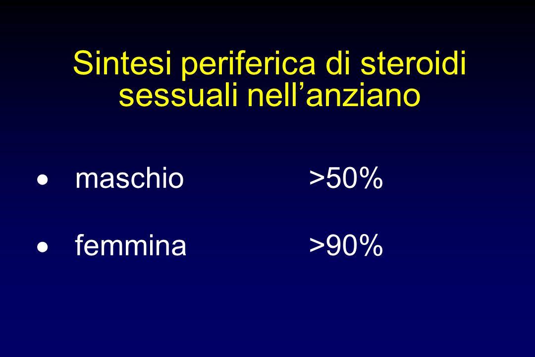 Sintesi periferica di steroidi sessuali nell'anziano