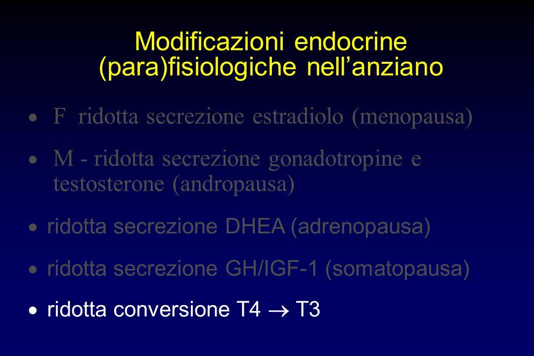 Modificazioni endocrine (para)fisiologiche nell'anziano