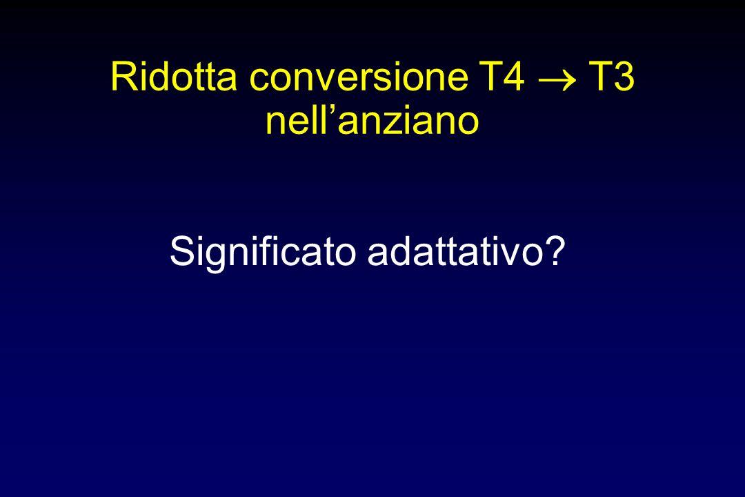 Ridotta conversione T4  T3 nell'anziano