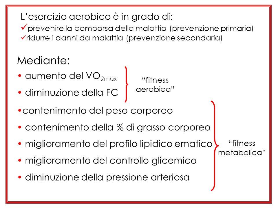 Mediante: L'esercizio aerobico è in grado di: