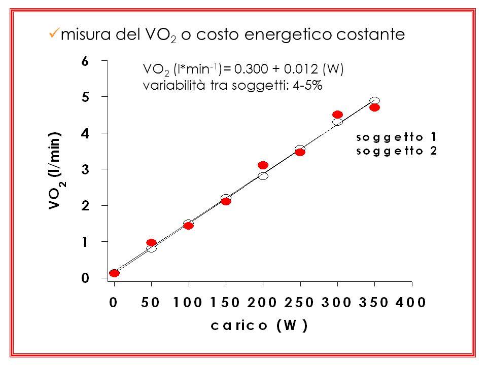 misura del VO2 o costo energetico costante