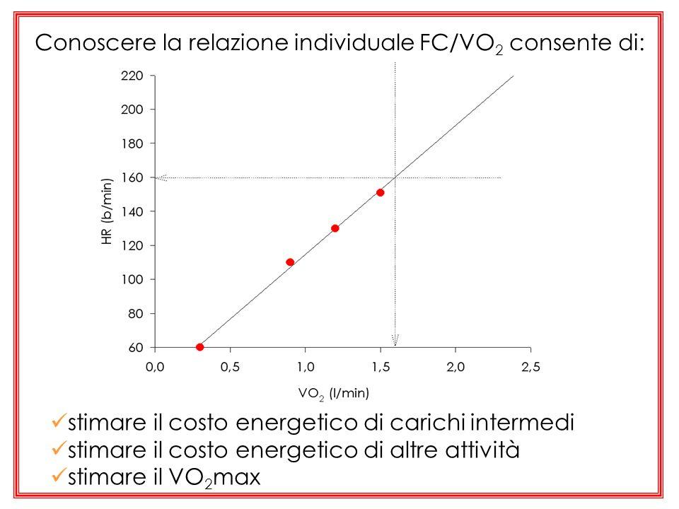 Conoscere la relazione individuale FC/VO2 consente di:
