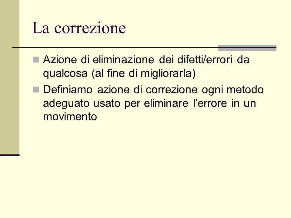 La correzioneAzione di eliminazione dei difetti/errori da qualcosa (al fine di migliorarla)