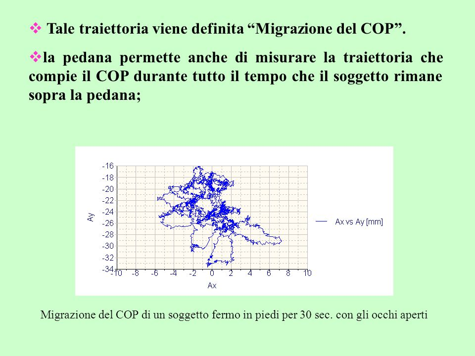 Tale traiettoria viene definita Migrazione del COP .