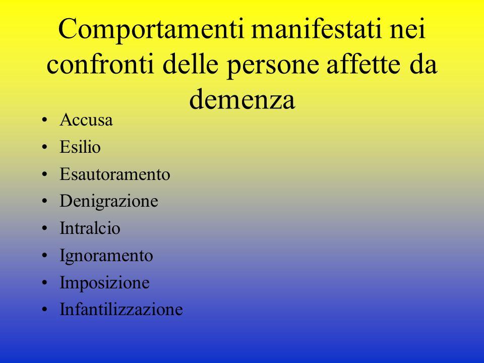 Comportamenti manifestati nei confronti delle persone affette da demenza