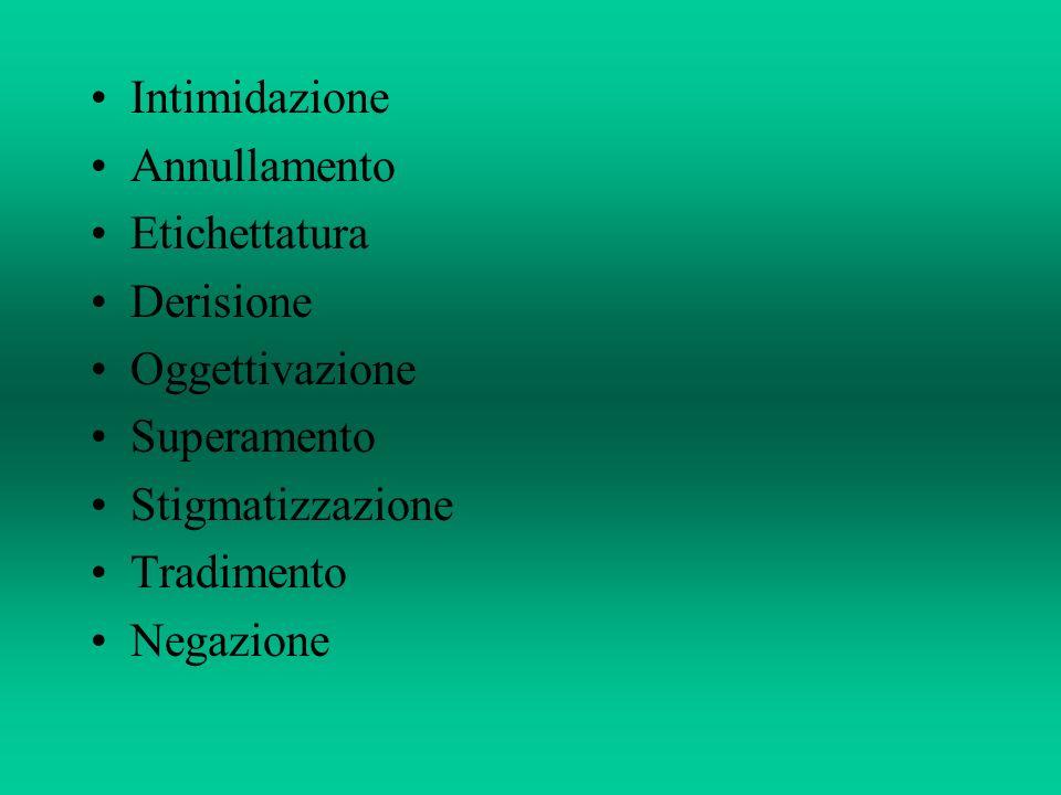 Intimidazione Annullamento. Etichettatura. Derisione. Oggettivazione. Superamento. Stigmatizzazione.