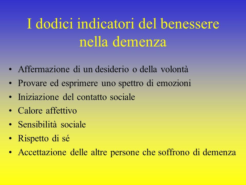 I dodici indicatori del benessere nella demenza