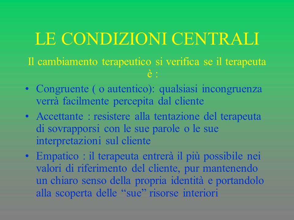 LE CONDIZIONI CENTRALI
