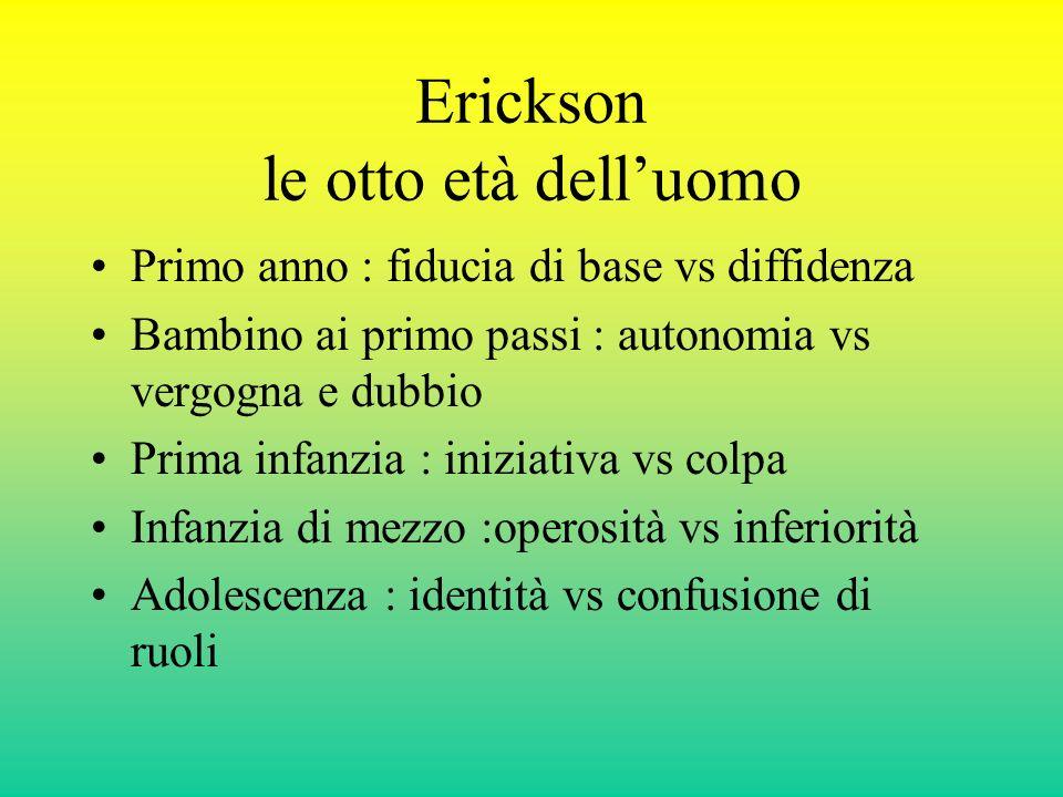 Erickson le otto età dell'uomo
