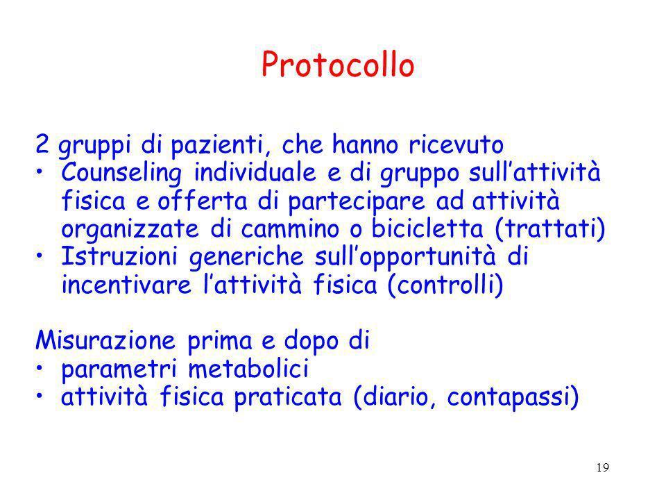 Protocollo 2 gruppi di pazienti, che hanno ricevuto