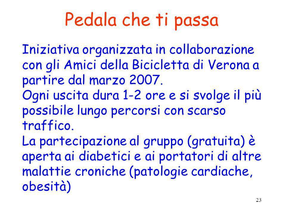 Pedala che ti passa Iniziativa organizzata in collaborazione con gli Amici della Bicicletta di Verona a partire dal marzo 2007.