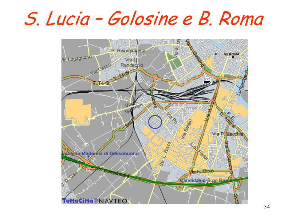 S. Lucia – Golosine e B. Roma