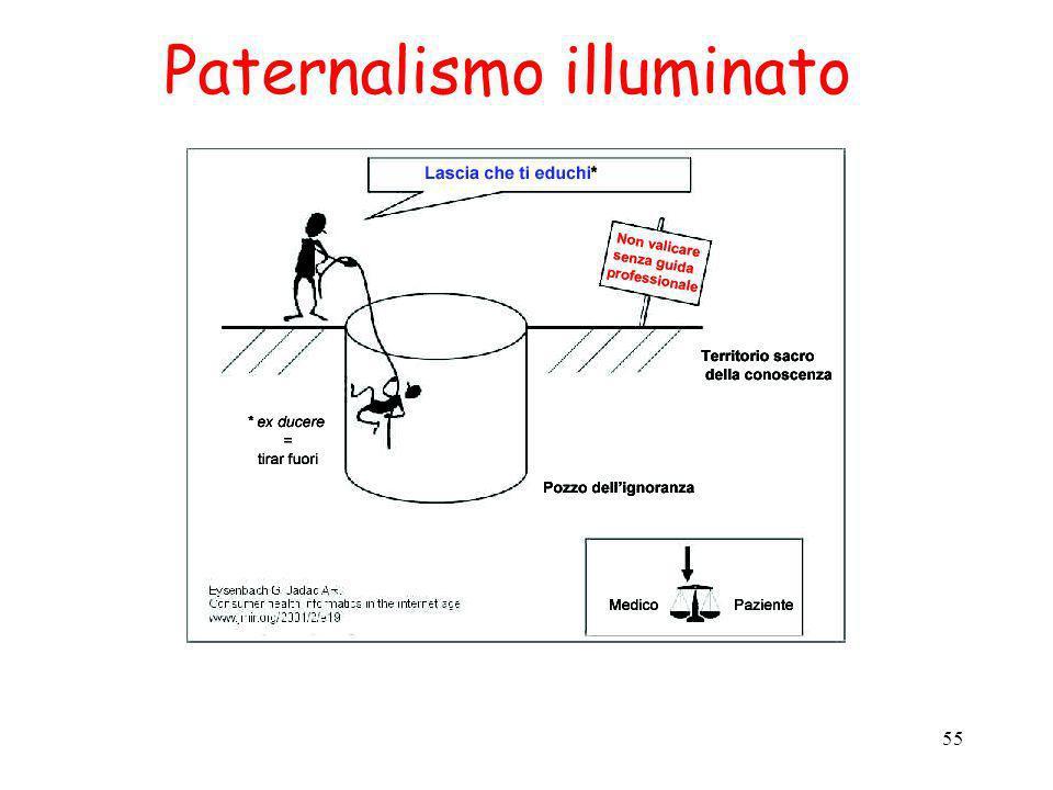 Paternalismo illuminato