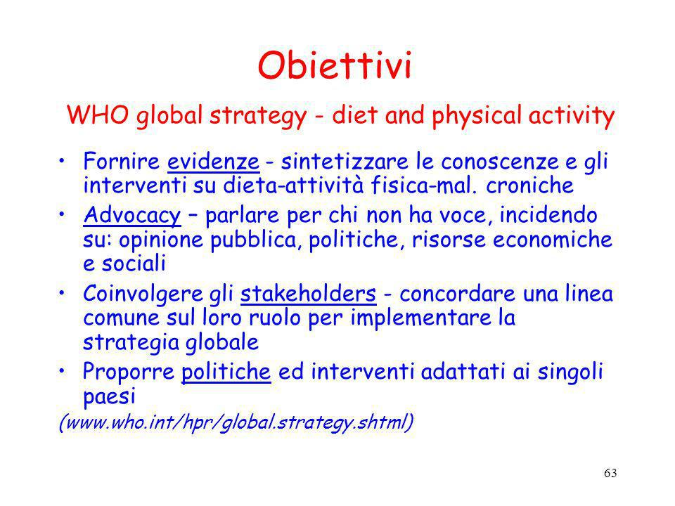 Obiettivi WHO global strategy - diet and physical activity