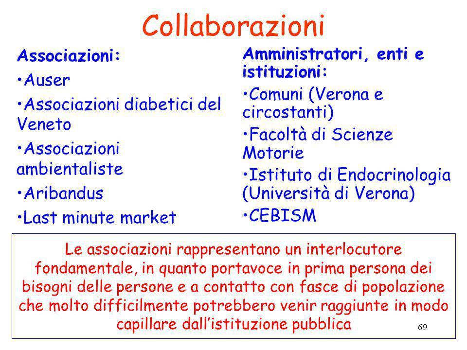 Collaborazioni Associazioni: Auser Associazioni diabetici del Veneto