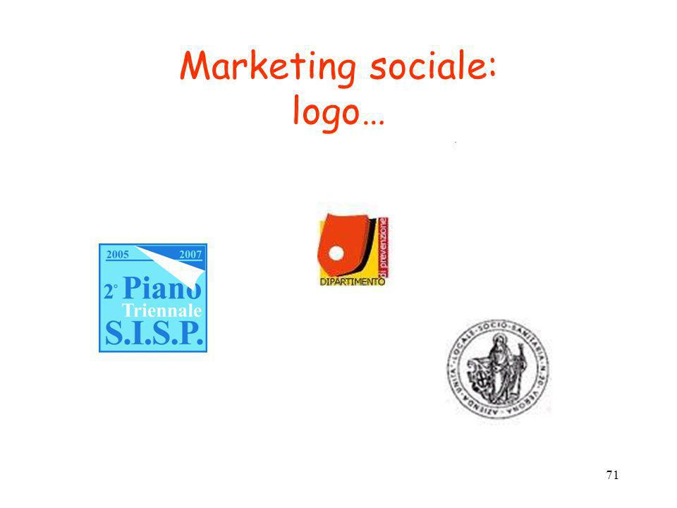 Marketing sociale: logo…