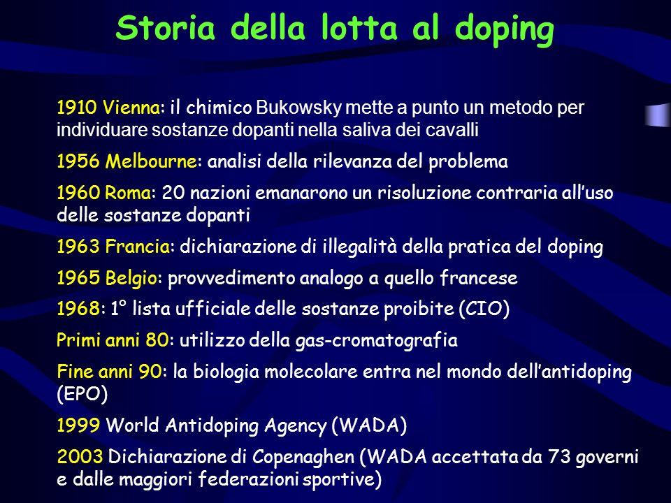 Storia della lotta al doping