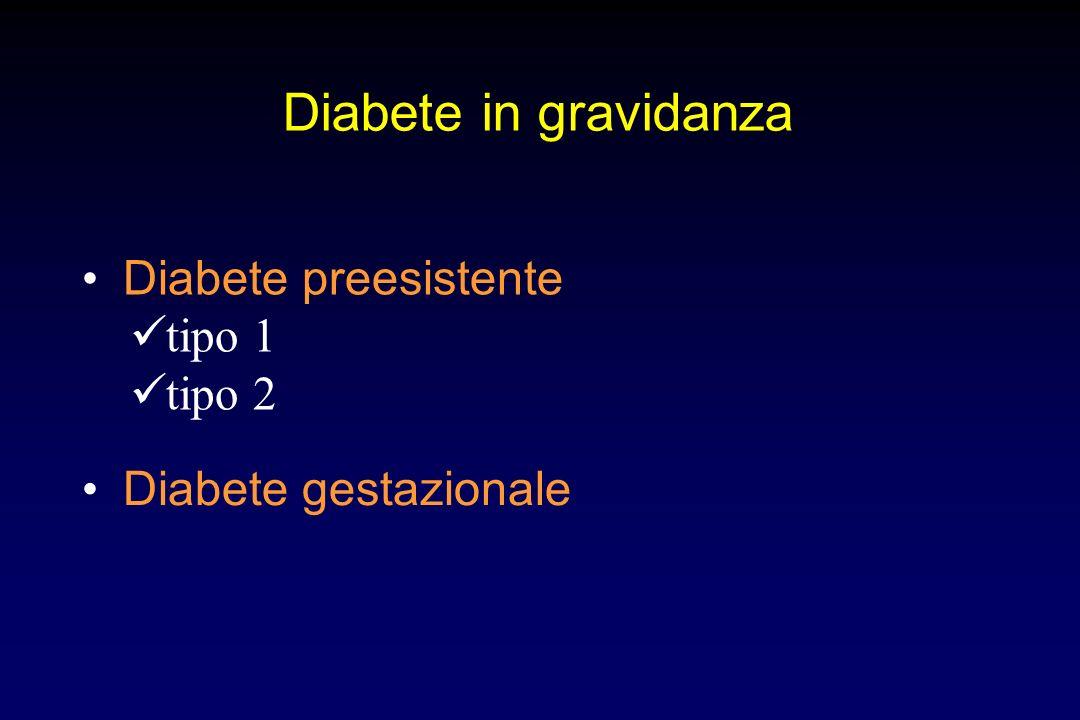Diabete in gravidanza tipo 1 tipo 2 • Diabete preesistente