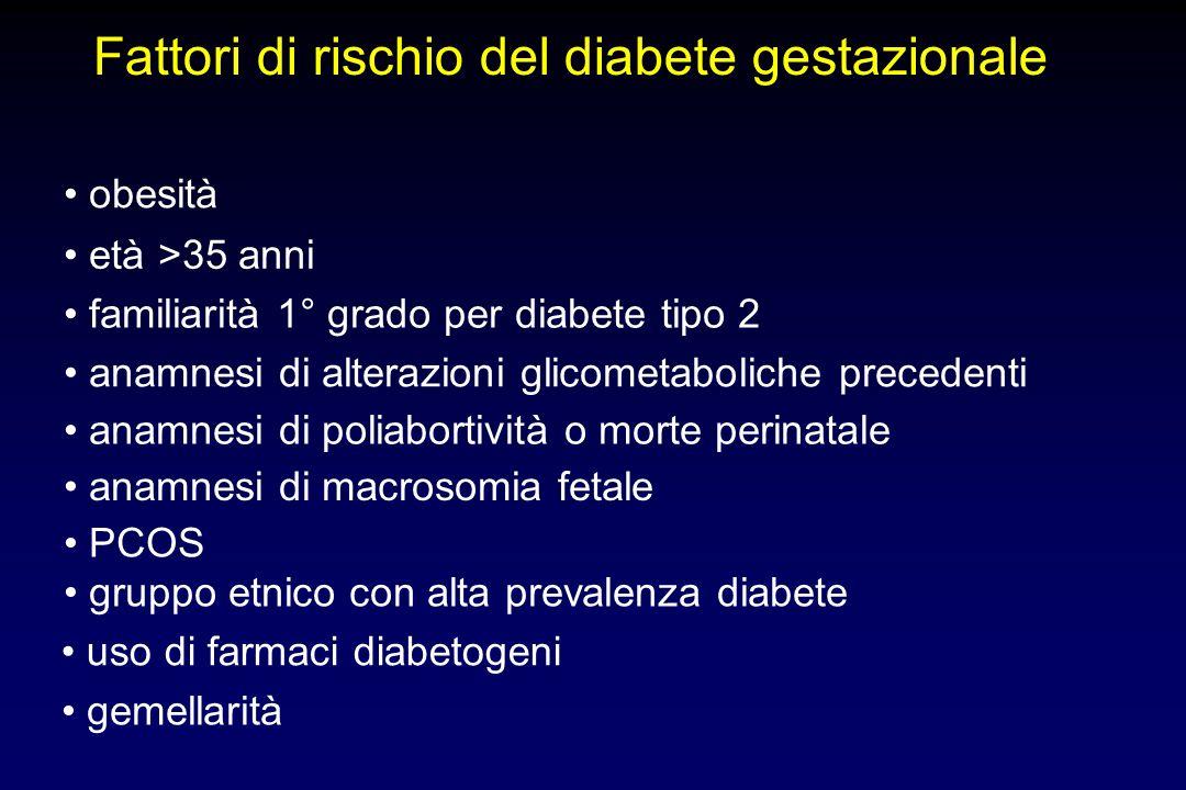 Fattori di rischio del diabete gestazionale