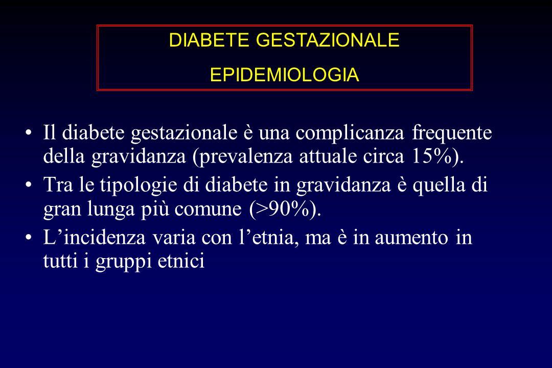 DIABETE GESTAZIONALE EPIDEMIOLOGIA. Il diabete gestazionale è una complicanza frequente della gravidanza (prevalenza attuale circa 15%).
