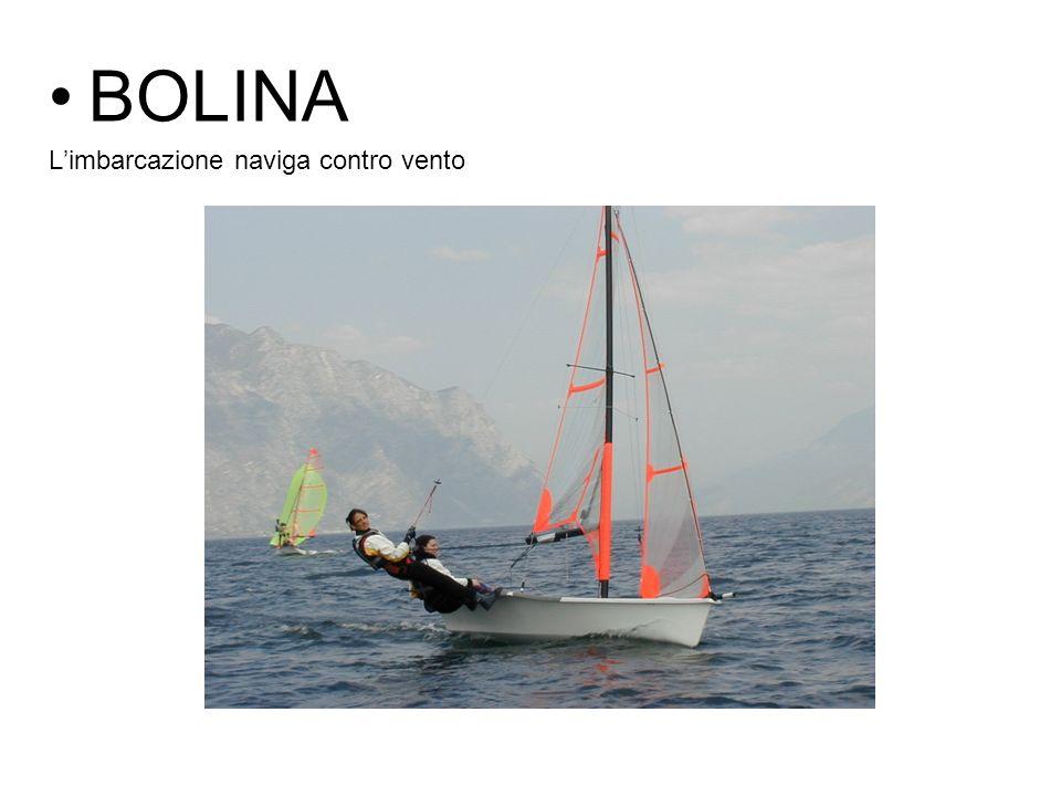 BOLINA L'imbarcazione naviga contro vento