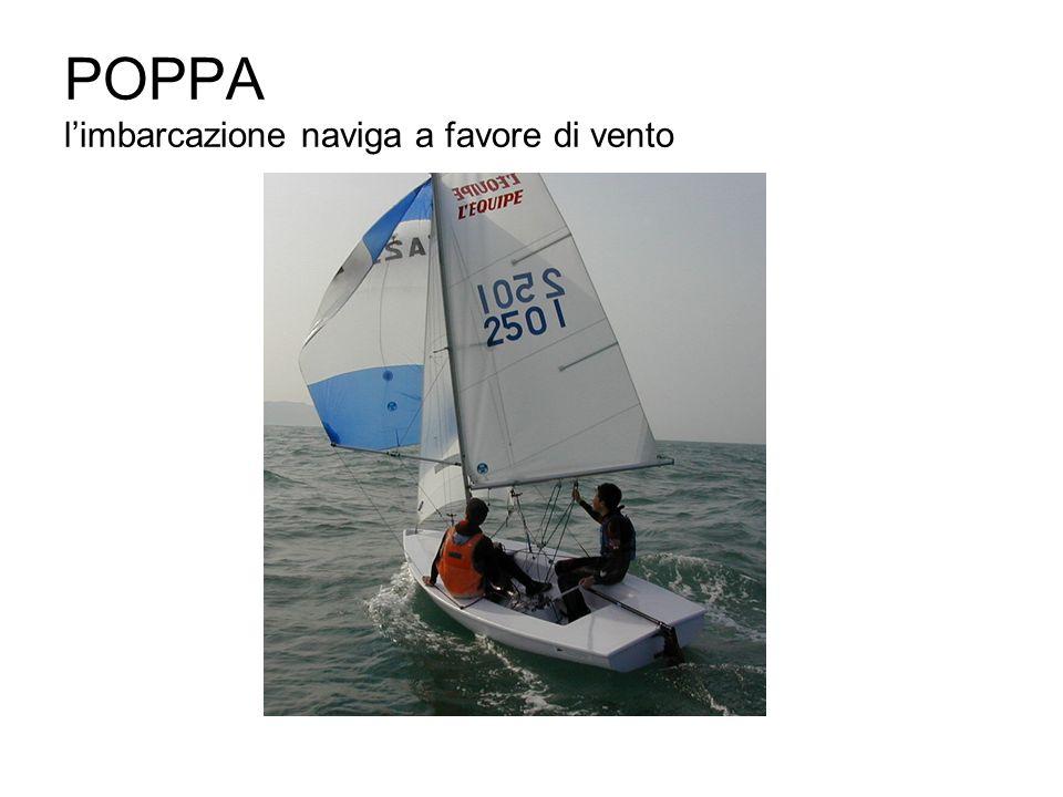 POPPA l'imbarcazione naviga a favore di vento