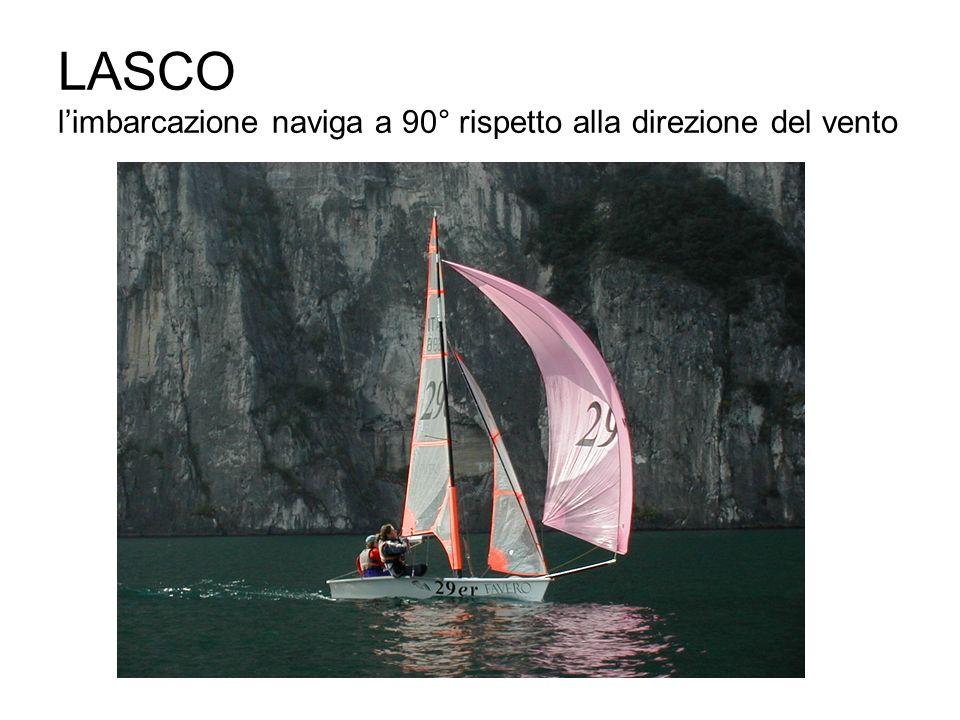 LASCO l'imbarcazione naviga a 90° rispetto alla direzione del vento