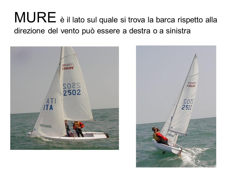 MURE è il lato sul quale si trova la barca rispetto alla direzione del vento può essere a destra o a sinistra