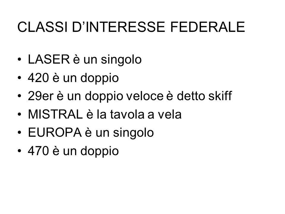 CLASSI D'INTERESSE FEDERALE