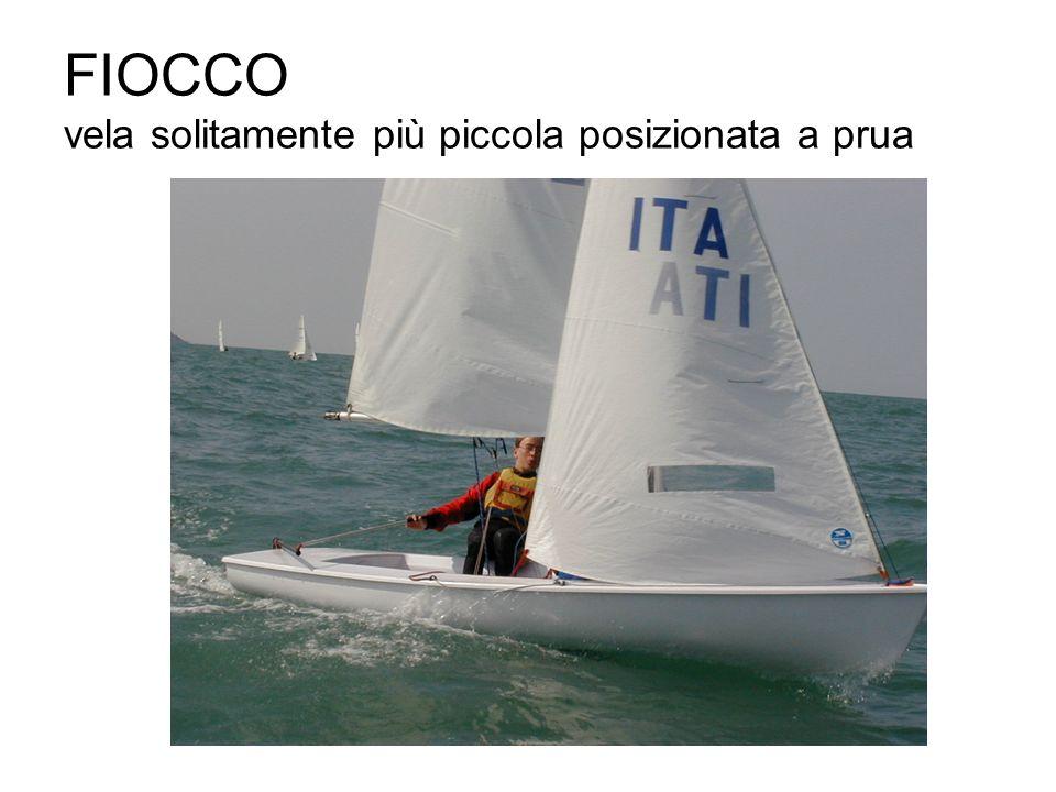 FIOCCO vela solitamente più piccola posizionata a prua