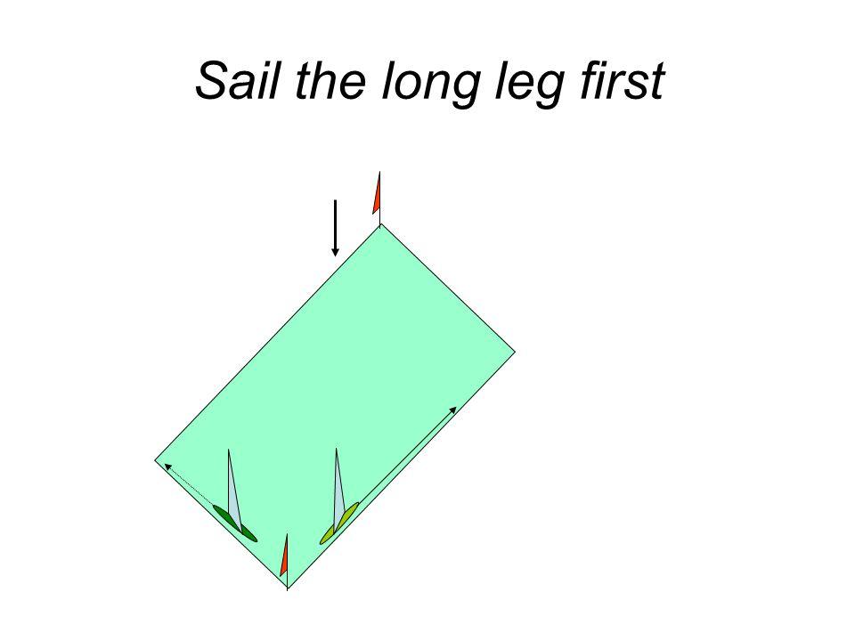 Sail the long leg first