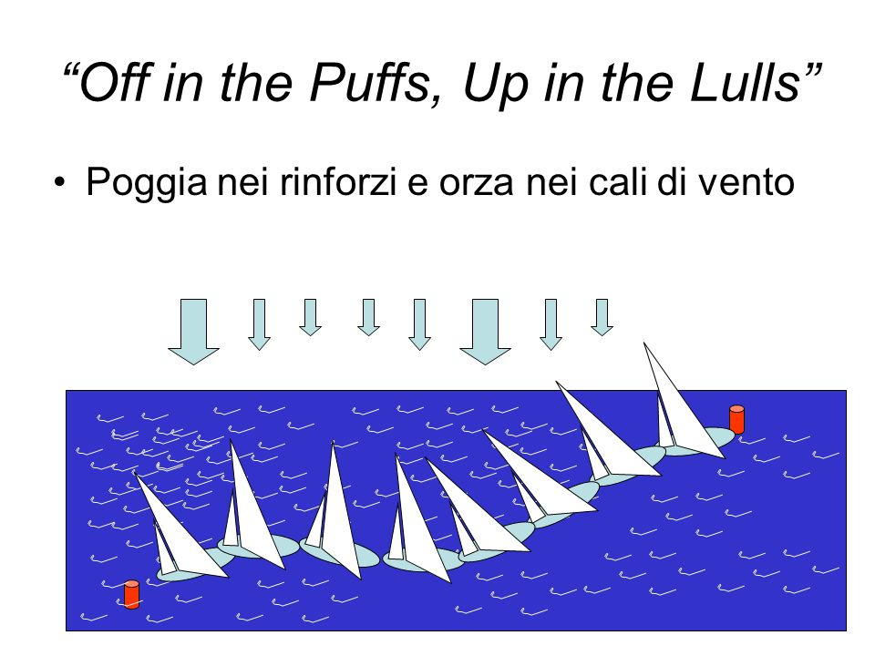 Off in the Puffs, Up in the Lulls