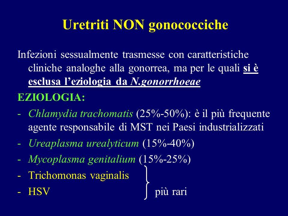 Uretriti NON gonococciche